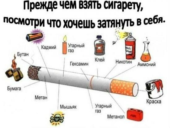 Опасность сигареты