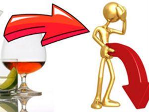 Снижение потенции от алкоголя